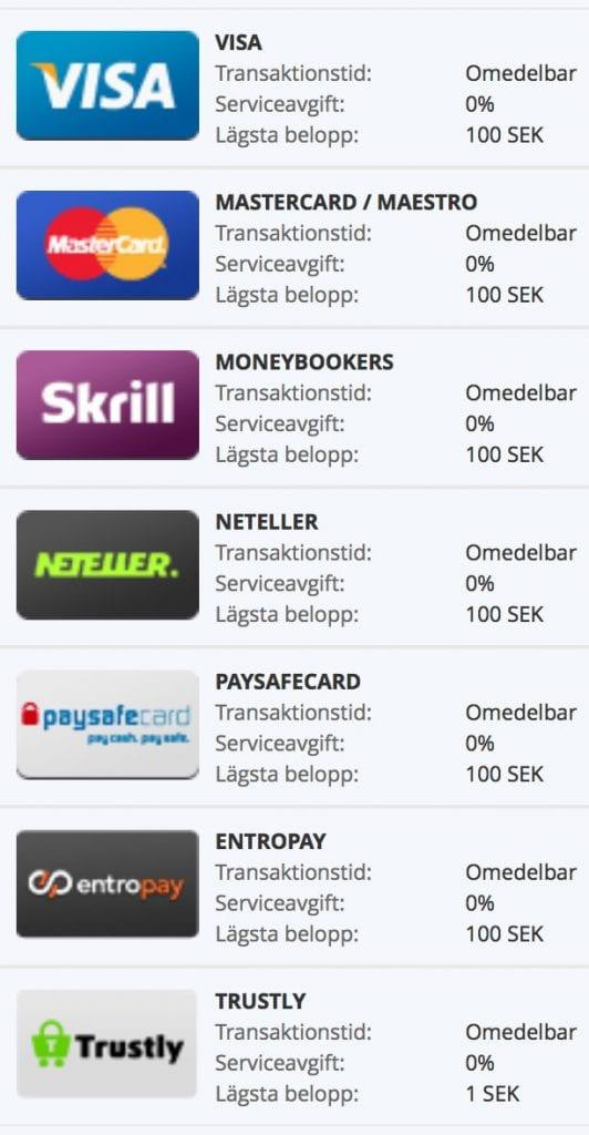 betsson-betalningsmetoder